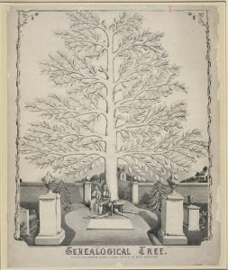 Genealogical Tree, published by Daughaday & Becker, Philadelphia, ca. 1859. From the Library of Congress, LC-DIG-pga-01537.